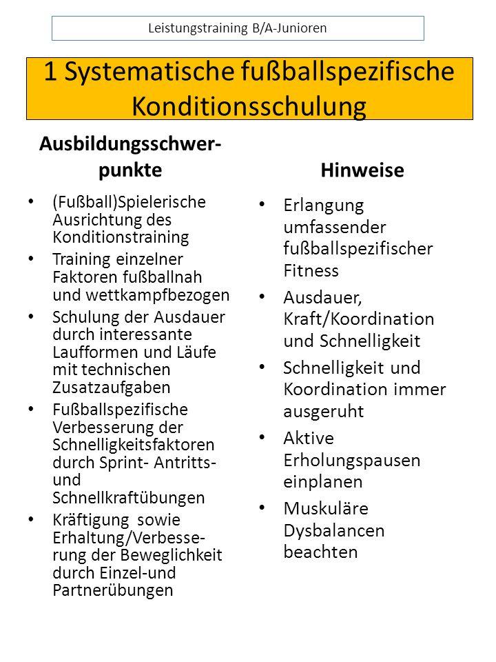 1 Systematische fußballspezifische Konditionsschulung Ausbildungsschwer- punkte (Fußball)Spielerische Ausrichtung des Konditionstraining Training einz