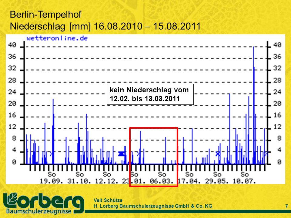 Veit Schütze H. Lorberg Baumschulerzeugnisse GmbH & Co. KG 7 Berlin-Tempelhof Niederschlag [mm] 16.08.2010 – 15.08.2011 kein Niederschlag vom 12.02. b