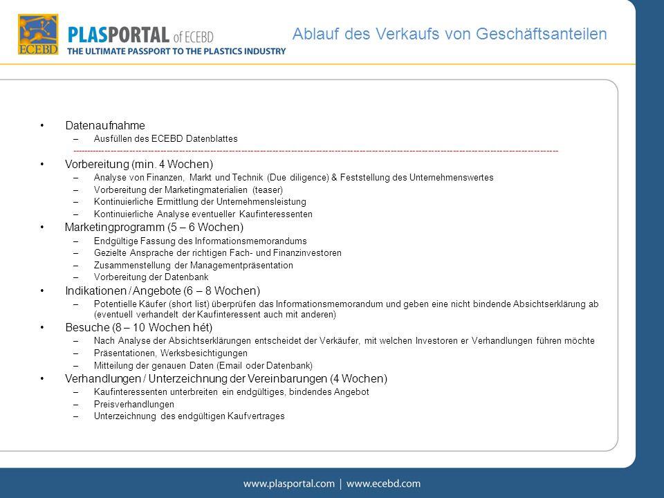 Ablauf des Verkaufs von Geschäftsanteilen Datenaufnahme –Ausfüllen des ECEBD Datenblattes ------------------------------------------------------------