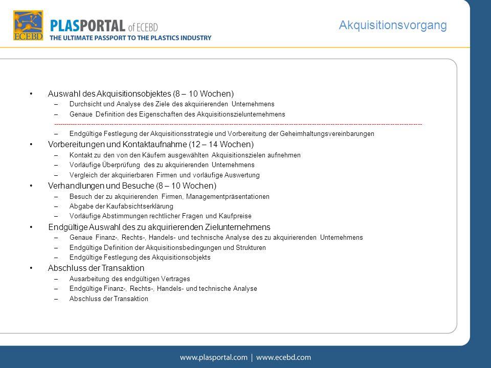 Akquisitionsvorgang Auswahl des Akquisitionsobjektes (8 – 10 Wochen) –Durchsicht und Analyse des Ziele des akquirierenden Unternehmens –Genaue Definit
