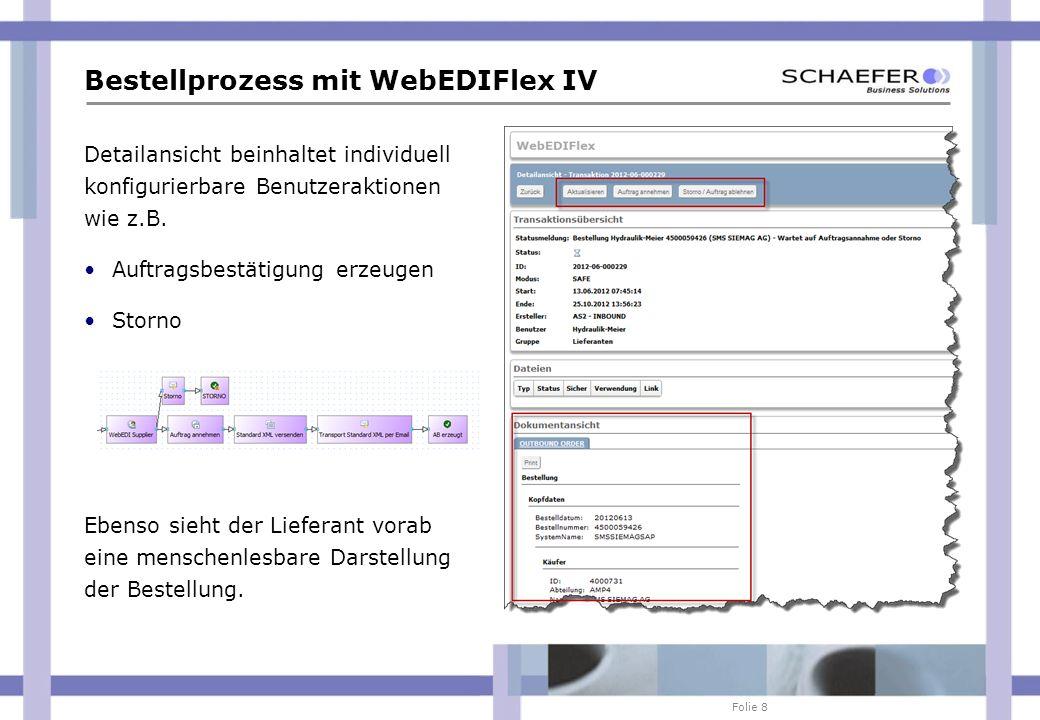 Folie 8 Bestellprozess mit WebEDIFlex IV Detailansicht beinhaltet individuell konfigurierbare Benutzeraktionen wie z.B. Auftragsbestätigung erzeugen S