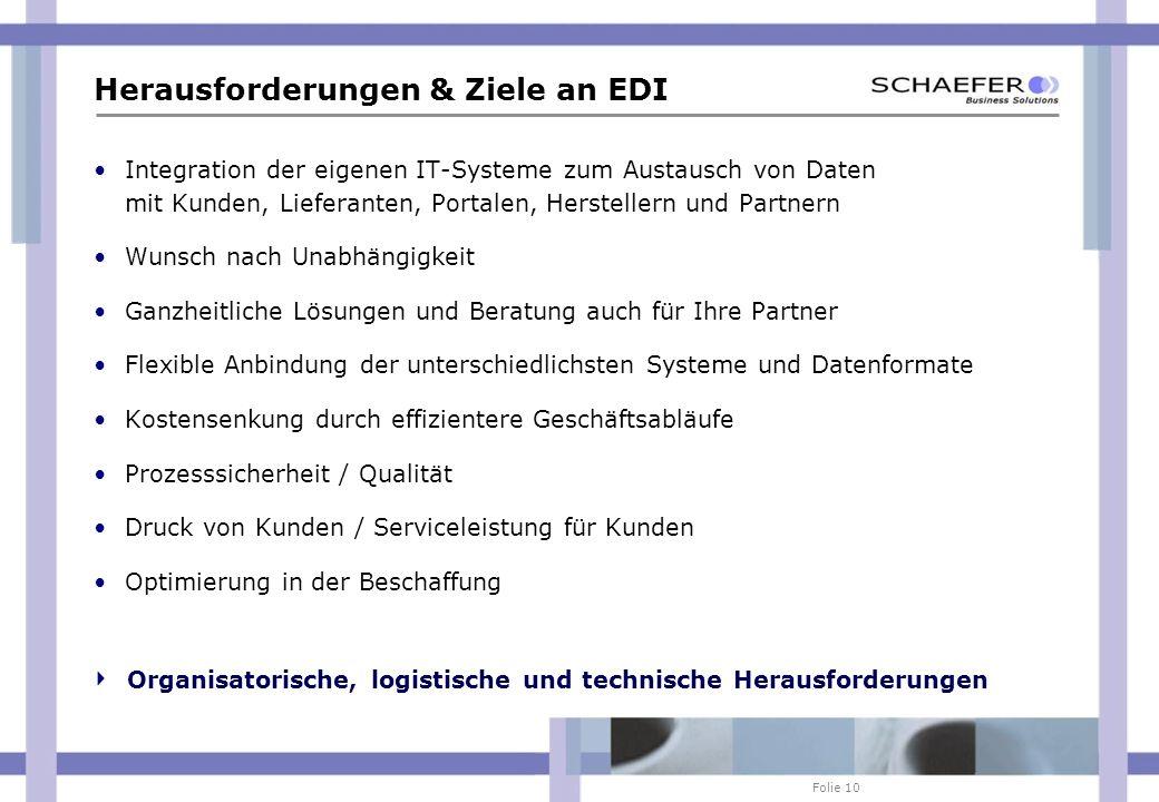 Folie 10 Herausforderungen & Ziele an EDI Integration der eigenen IT-Systeme zum Austausch von Daten mit Kunden, Lieferanten, Portalen, Herstellern un