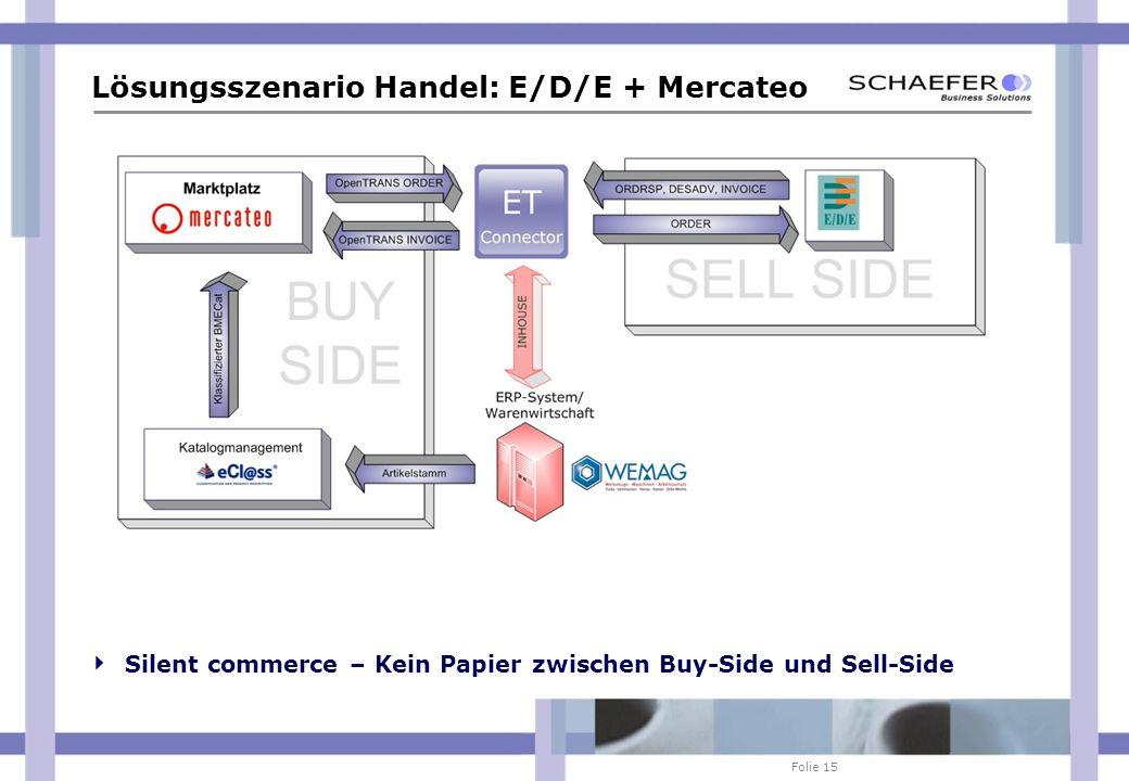 Folie 15 Lösungsszenario Handel: E/D/E + Mercateo Silent commerce – Kein Papier zwischen Buy-Side und Sell-Side