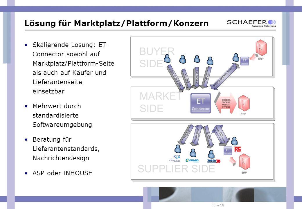 Folie 18 Lösung für Marktplatz/Plattform/Konzern Skalierende Lösung: ET- Connector sowohl auf Marktplatz/Plattform-Seite als auch auf Käufer und Liefe