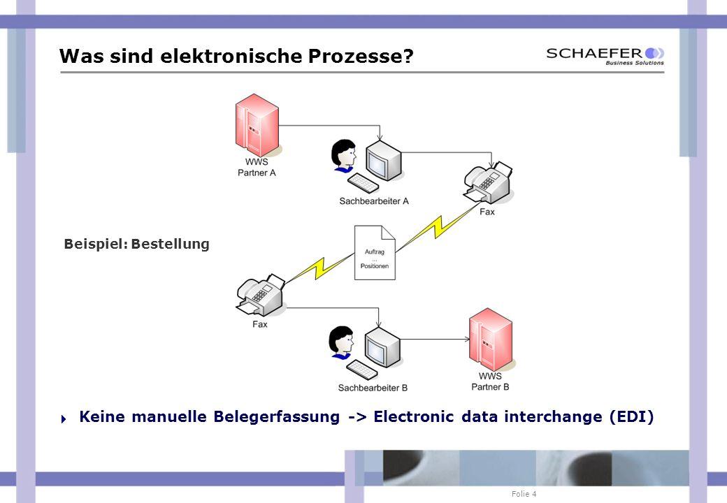 Folie 4 Was sind elektronische Prozesse? Keine manuelle Belegerfassung -> Electronic data interchange (EDI) Beispiel: Bestellung