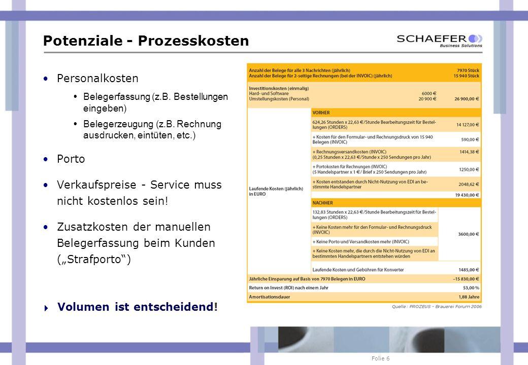 Folie 6 Potenziale - Prozesskosten Personalkosten Belegerfassung (z.B. Bestellungen eingeben) Belegerzeugung (z.B. Rechnung ausdrucken, eintüten, etc.