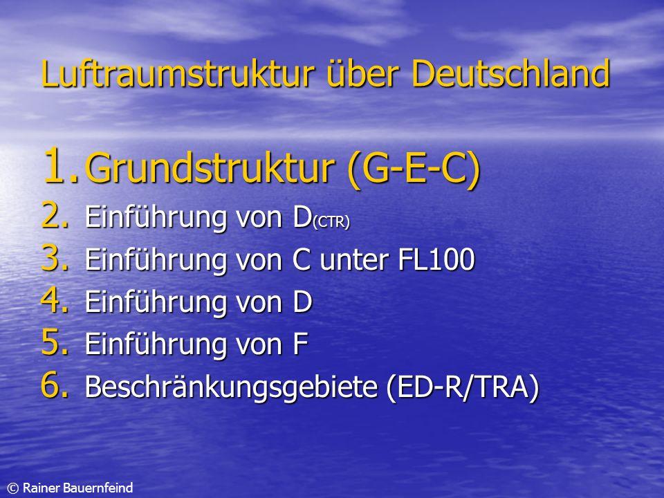 © Rainer Bauernfeind Am Anfang war der Boden GND 1013hPa MSL Hier als GND Zusätzlich sind die Linie für den Meeresspiegel (entspricht am Höhenmesser dem QNH) Und die 1013-Linie (Standard-Höhenmessereinstellung) eingezeichnet.