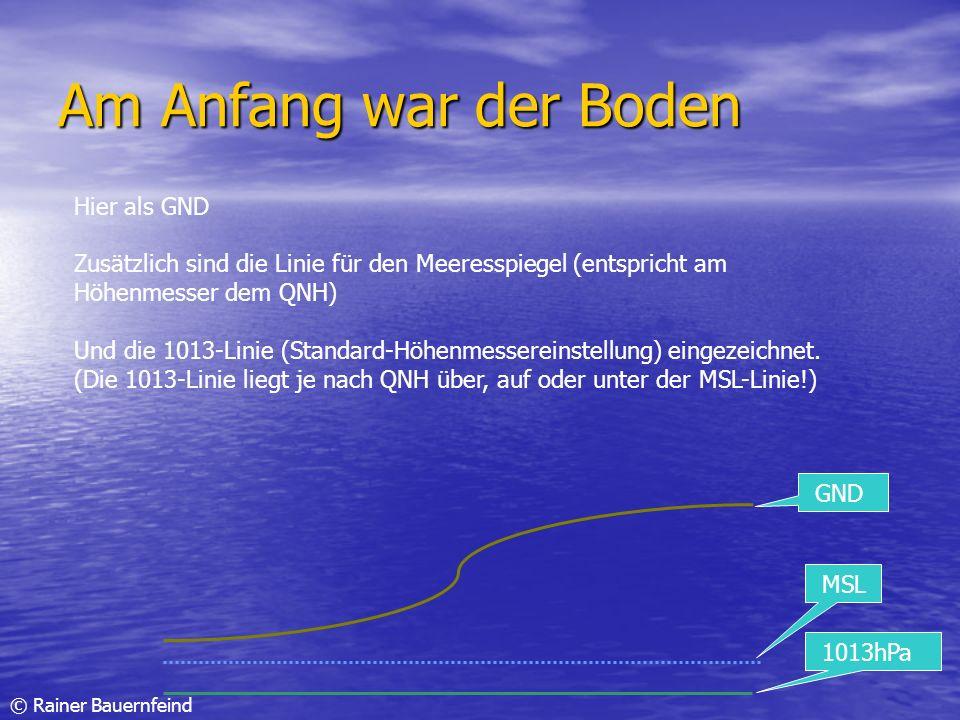 © Rainer Bauernfeind Am Anfang war der Boden GND 1013hPa MSL Hier als GND Zusätzlich sind die Linie für den Meeresspiegel (entspricht am Höhenmesser d