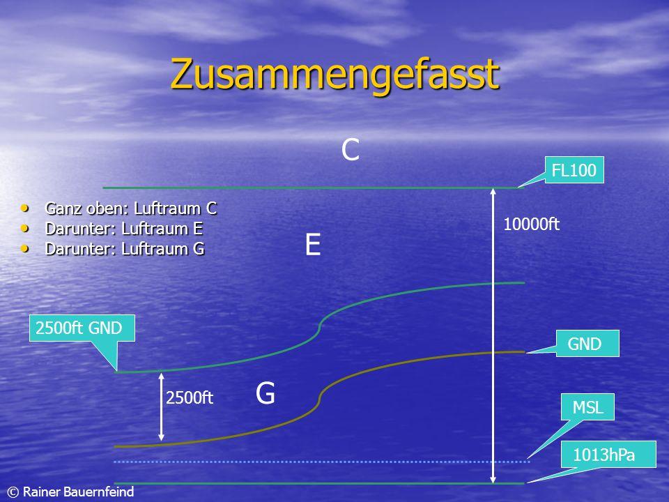© Rainer Bauernfeind Zusammengefasst Ganz oben: Luftraum C Ganz oben: Luftraum C Darunter: Luftraum E Darunter: Luftraum E Darunter: Luftraum G Darunt