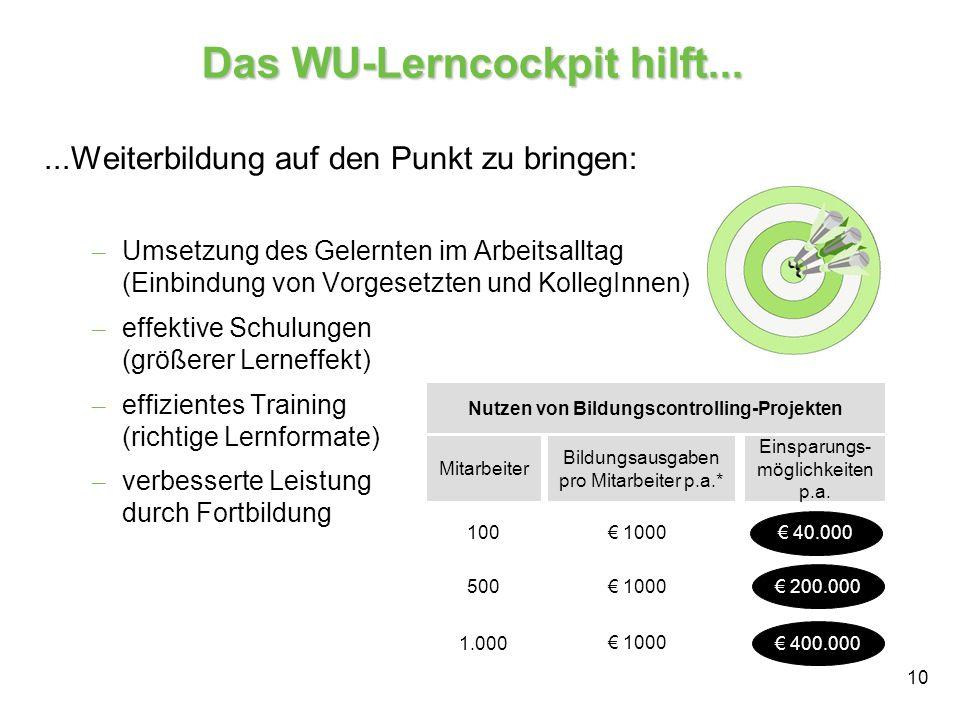 10 Das WU-Lerncockpit hilft......Weiterbildung auf den Punkt zu bringen: – Umsetzung des Gelernten im Arbeitsalltag (Einbindung von Vorgesetzten und K