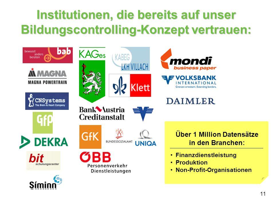 11 Institutionen, die bereits auf unser Bildungscontrolling-Konzept vertrauen: Über 1 Million Datensätze in den Branchen: Finanzdienstleistung Produkt