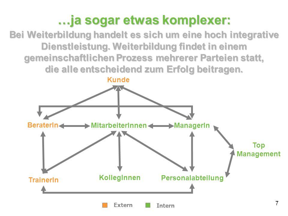 7 Bei Weiterbildung handelt es sich um eine hoch integrative Dienstleistung. Weiterbildung findet in einem gemeinschaftlichen Prozess mehrerer Parteie