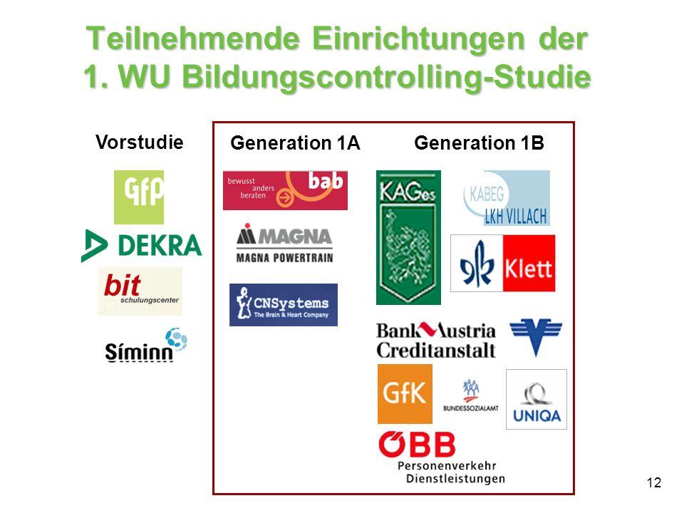 12 Teilnehmende Einrichtungen der 1. WU Bildungscontrolling-Studie Generation 1AGeneration 1B Vorstudie