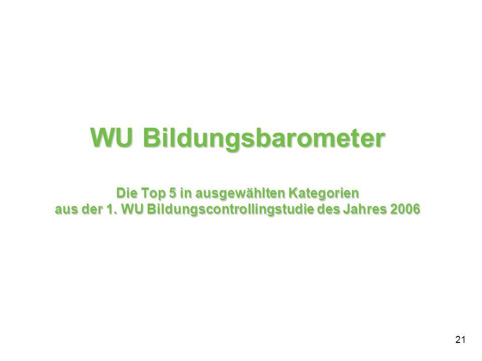 21 WU Bildungsbarometer Die Top 5 in ausgewählten Kategorien aus der 1. WU Bildungscontrollingstudie des Jahres 2006