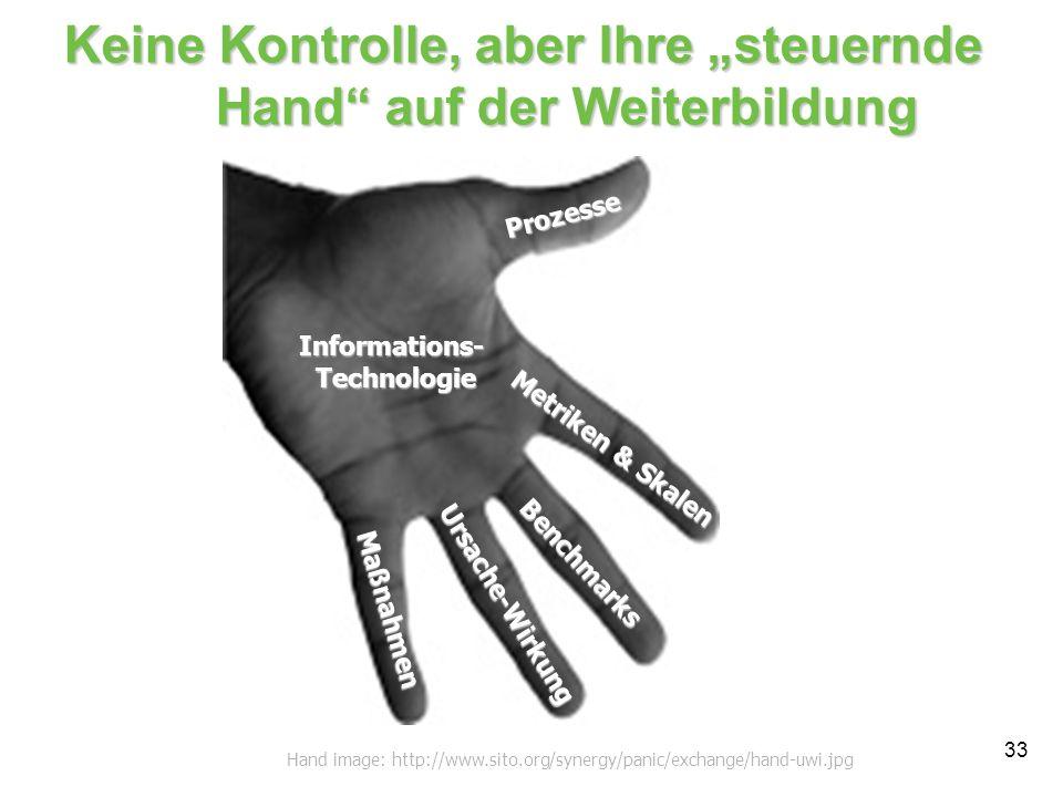 33 Keine Kontrolle, aber Ihre steuernde Hand auf der Weiterbildung Benchmark-Daten Hand image: http://www.sito.org/synergy/panic/exchange/hand-uwi.jpg