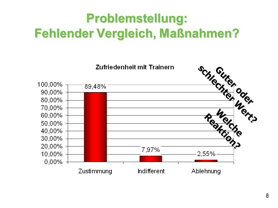 19 Unkostenbeitrag Mit der Teilnahme an der Studie ist ein Unkostenbeitrag von 900,- Euro exkl.