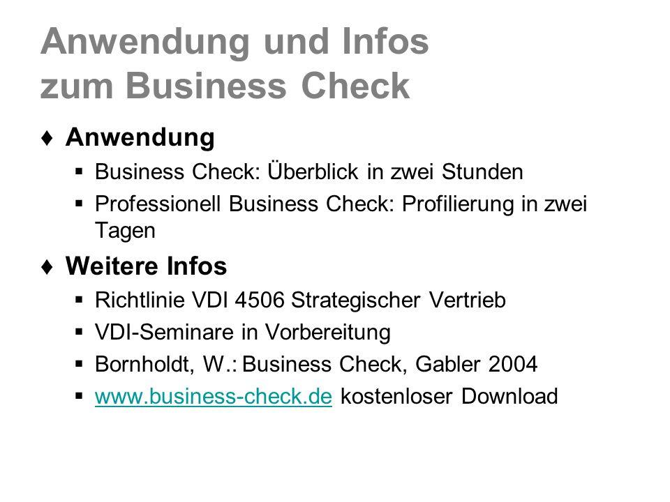 Anwendung und Infos zum Business Check Anwendung Business Check: Überblick in zwei Stunden Professionell Business Check: Profilierung in zwei Tagen We