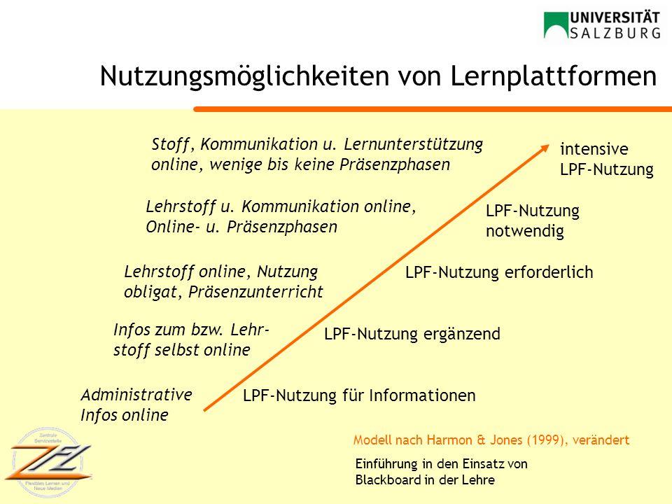 Einführung in den Einsatz von Blackboard in der Lehre LPF-Nutzung für Informationen LPF-Nutzung ergänzend LPF-Nutzung erforderlich LPF-Nutzung notwendig intensive LPF-Nutzung Administrative Infos online Infos zum bzw.