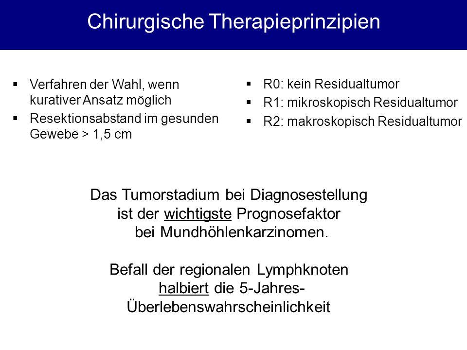 Verfahren der Wahl, wenn kurativer Ansatz möglich Resektionsabstand im gesunden Gewebe > 1,5 cm Chirurgische Therapieprinzipien R0: kein Residualtumor