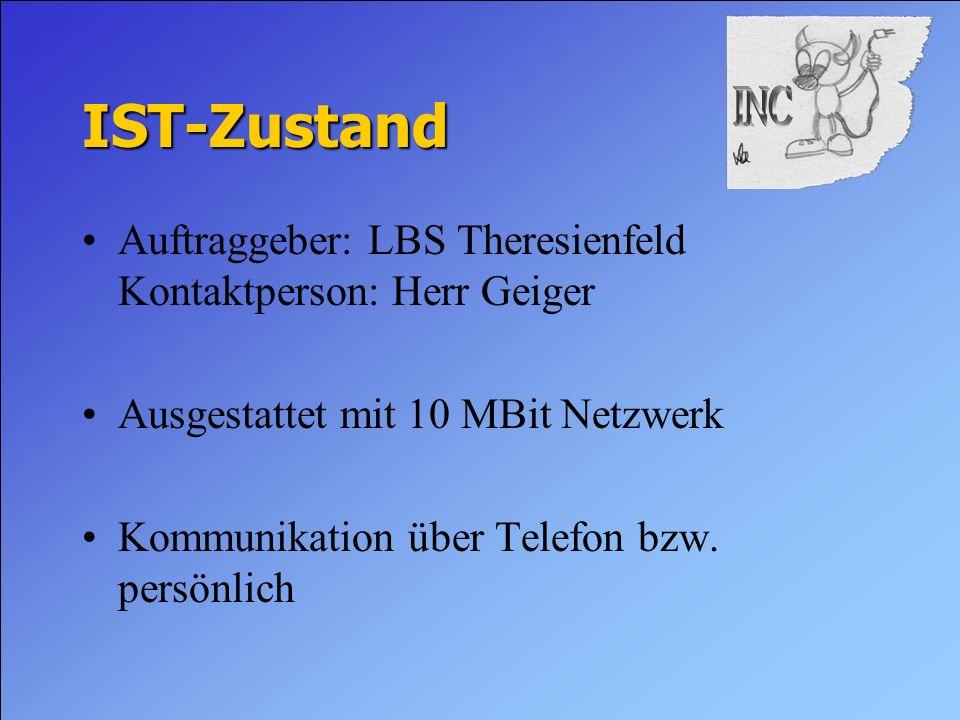 IST-Zustand Auftraggeber: LBS Theresienfeld Kontaktperson: Herr Geiger Ausgestattet mit 10 MBit Netzwerk Kommunikation über Telefon bzw.