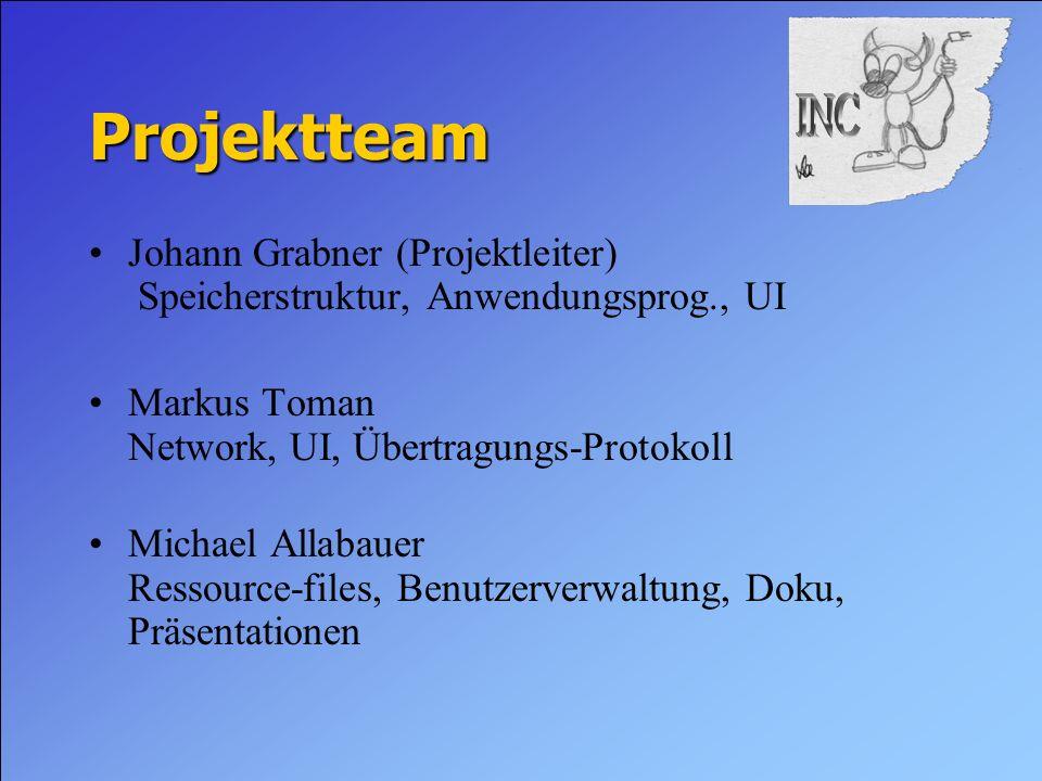Projektteam Johann Grabner (Projektleiter) Speicherstruktur, Anwendungsprog., UI Markus Toman Network, UI, Übertragungs-Protokoll Michael Allabauer Ressource-files, Benutzerverwaltung, Doku, Präsentationen