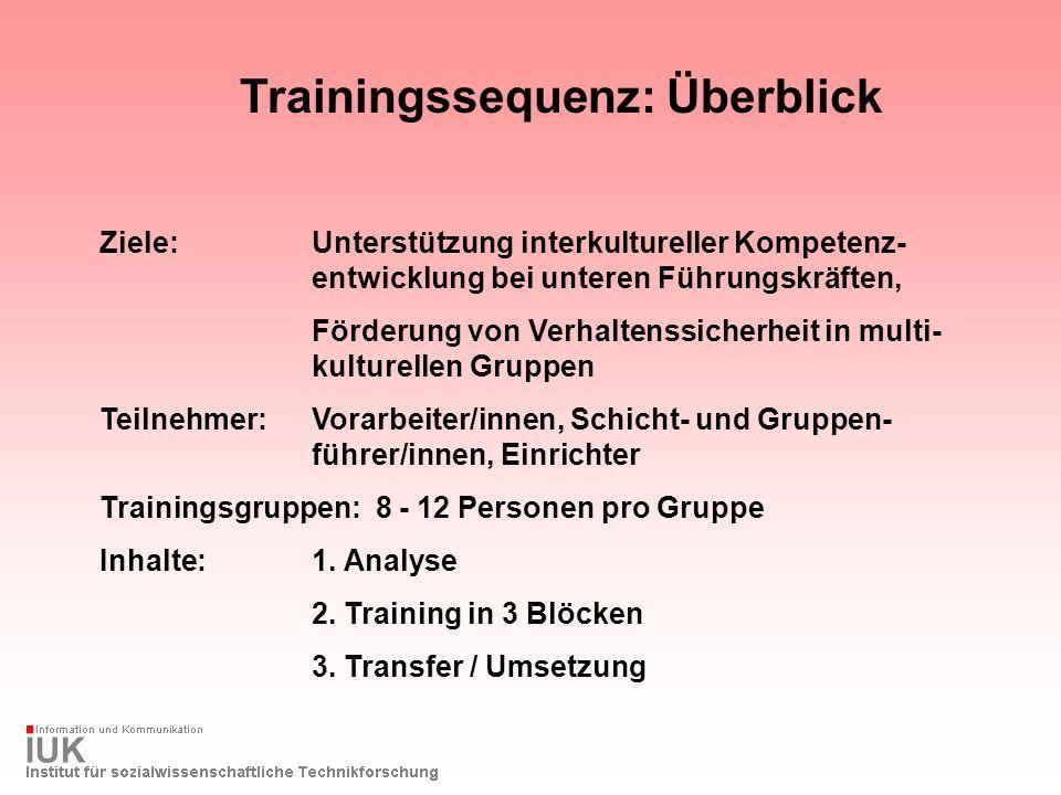 Trainingssequenz: Überblick Ziele:Unterstützung interkultureller Kompetenz- entwicklung bei unteren Führungskräften, Förderung von Verhaltenssicherhei