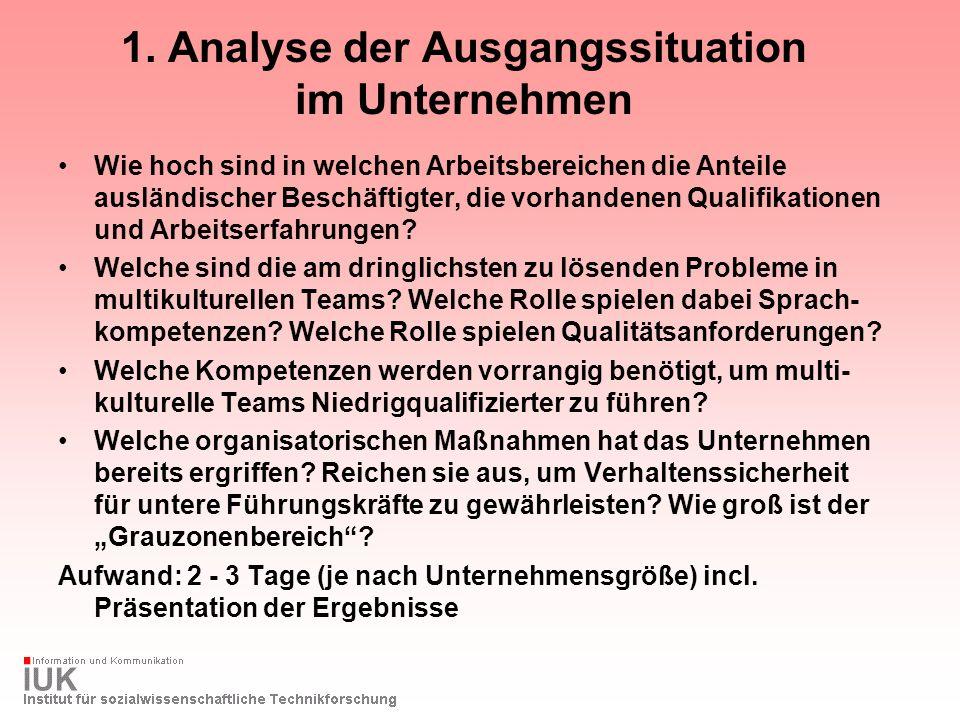 1. Analyse der Ausgangssituation im Unternehmen Wie hoch sind in welchen Arbeitsbereichen die Anteile ausländischer Beschäftigter, die vorhandenen Qua