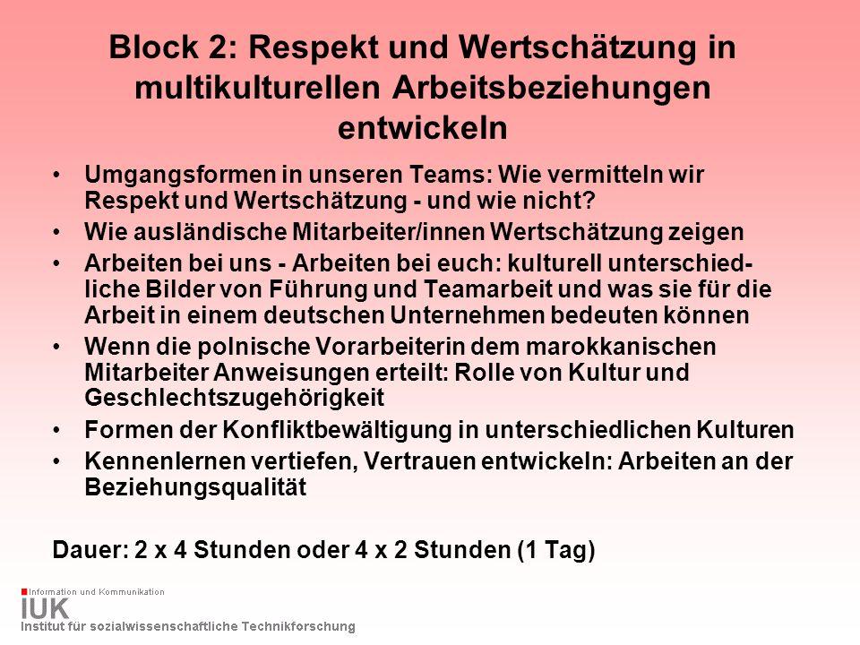 Block 2: Respekt und Wertschätzung in multikulturellen Arbeitsbeziehungen entwickeln Umgangsformen in unseren Teams: Wie vermitteln wir Respekt und We