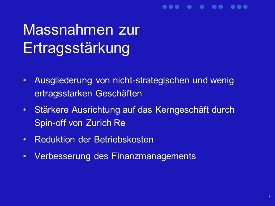 2 Massnahmen zur Ertragsstärkung Ausgliederung von nicht-strategischen und wenig ertragsstarken Geschäften Stärkere Ausrichtung auf das Kerngeschäft durch Spin-off von Zurich Re Reduktion der Betriebskosten Verbesserung des Finanzmanagements