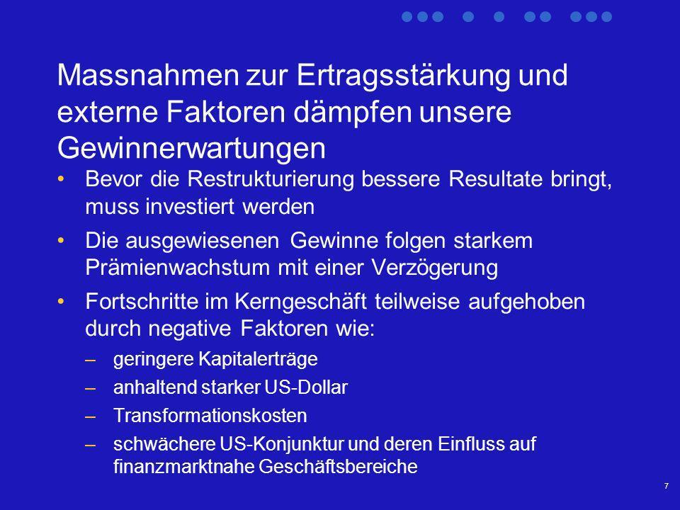 7 Massnahmen zur Ertragsstärkung und externe Faktoren dämpfen unsere Gewinnerwartungen Bevor die Restrukturierung bessere Resultate bringt, muss investiert werden Die ausgewiesenen Gewinne folgen starkem Prämienwachstum mit einer Verzögerung Fortschritte im Kerngeschäft teilweise aufgehoben durch negative Faktoren wie: –geringere Kapitalerträge –anhaltend starker US-Dollar –Transformationskosten –schwächere US-Konjunktur und deren Einfluss auf finanzmarktnahe Geschäftsbereiche