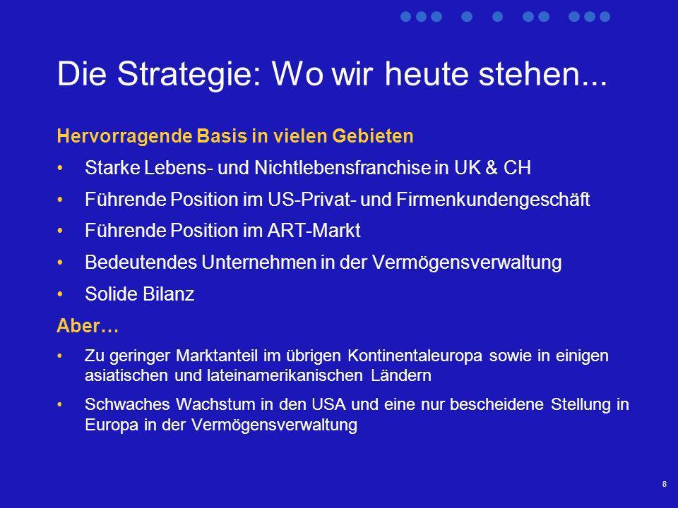 8 Die Strategie: Wo wir heute stehen...