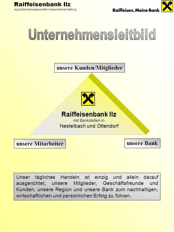 Raiffeisenbank Ilz mit Bankstellen in Nestelbach und Ottendorf unsere Kunden/Mitglieder unsere Mitarbeiter unsere Bank Unser tägliches Handeln ist einzig und allein darauf ausgerichtet, unsere Mitglieder, Geschäftsfreunde und Kunden, unsere Region und unsere Bank zum nachhaltigen, wirtschaftlichen und persönlichen Erfolg zu führen.