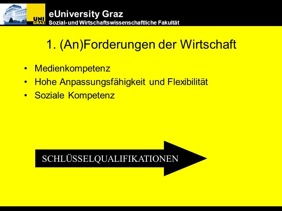 eUniversity Graz Sozial- und Wirtschaftswissenschaftliche Fakultät Warum? Didaktischer Nutzen Anreize für die Lehrenden (An)Forderungen der Wirtschaft