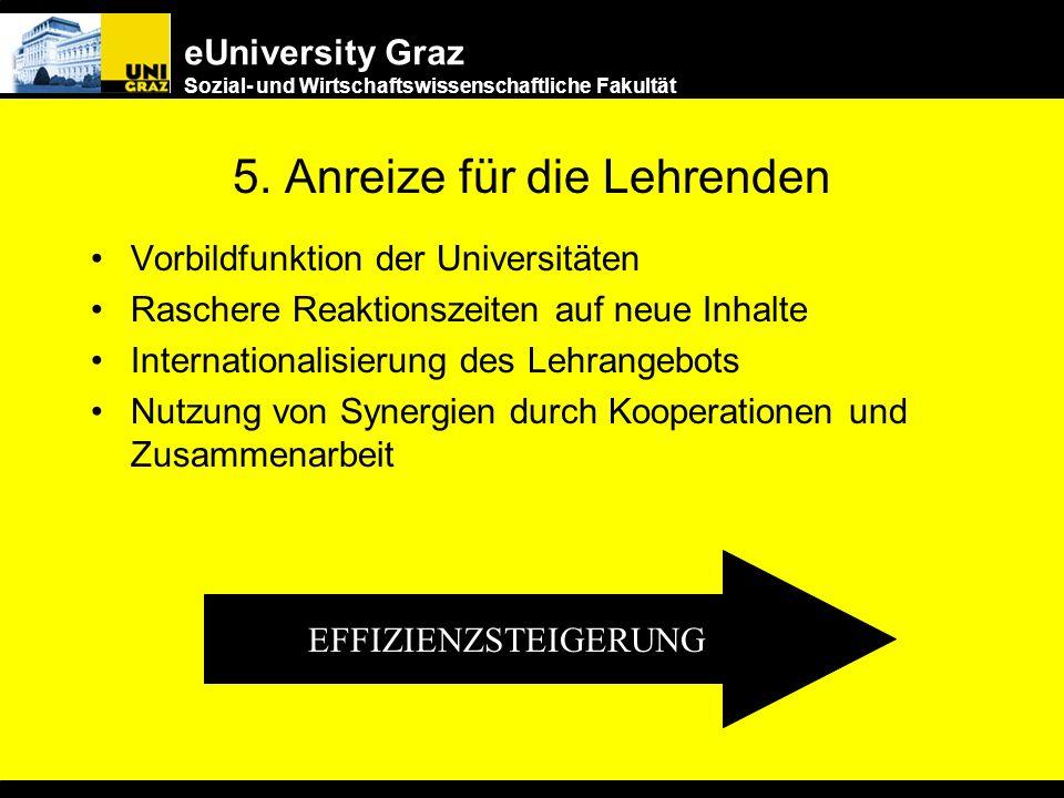 eUniversity Graz Sozial- und Wirtschaftswissenschaftliche Fakultät 4. Didaktischer Nutzen Höhere Selbstmotivation der Studierenden Mehr Lernaktivitäte