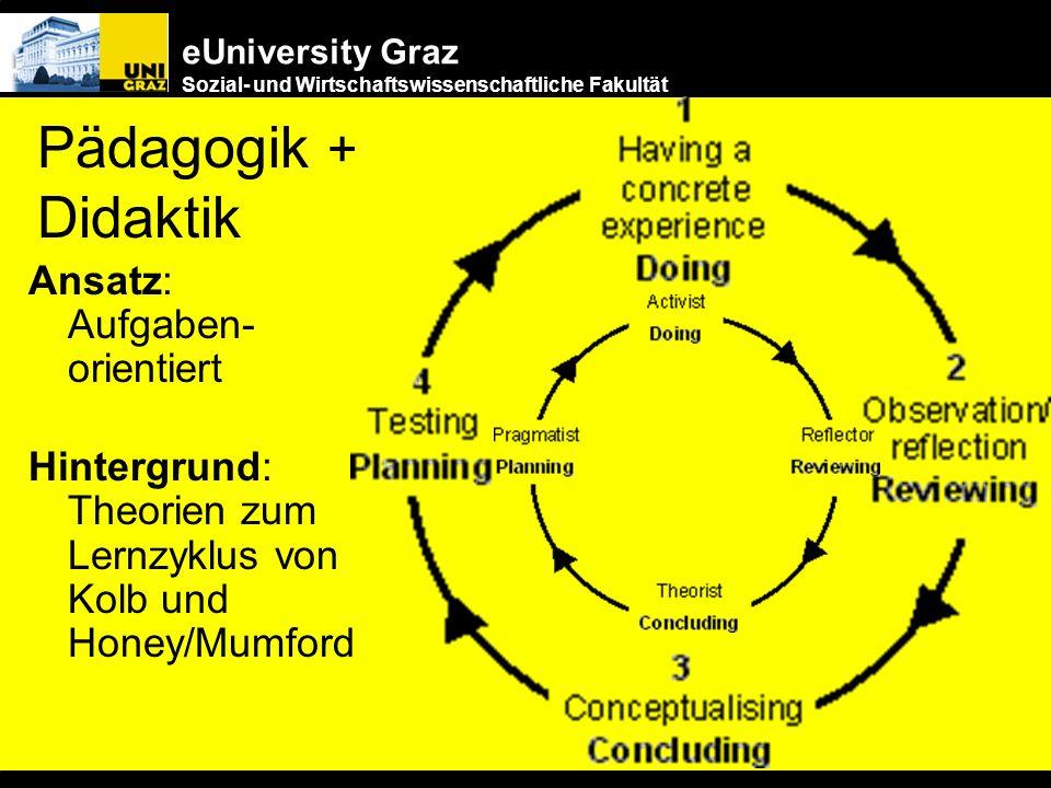 eUniversity Graz Sozial- und Wirtschaftswissenschaftliche Fakultät Unterrichten und Studieren - Beispiel Pädagogik + Didaktik Kursplanung Unterrichts-
