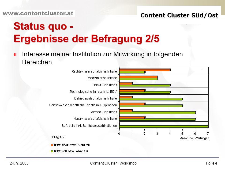 Content Cluster Süd/Ost www.contentcluster.at 24. 9. 2003Content Cluster - WorkshopFolie 4 Status quo - Ergebnisse der Befragung 2/5 Interesse meiner