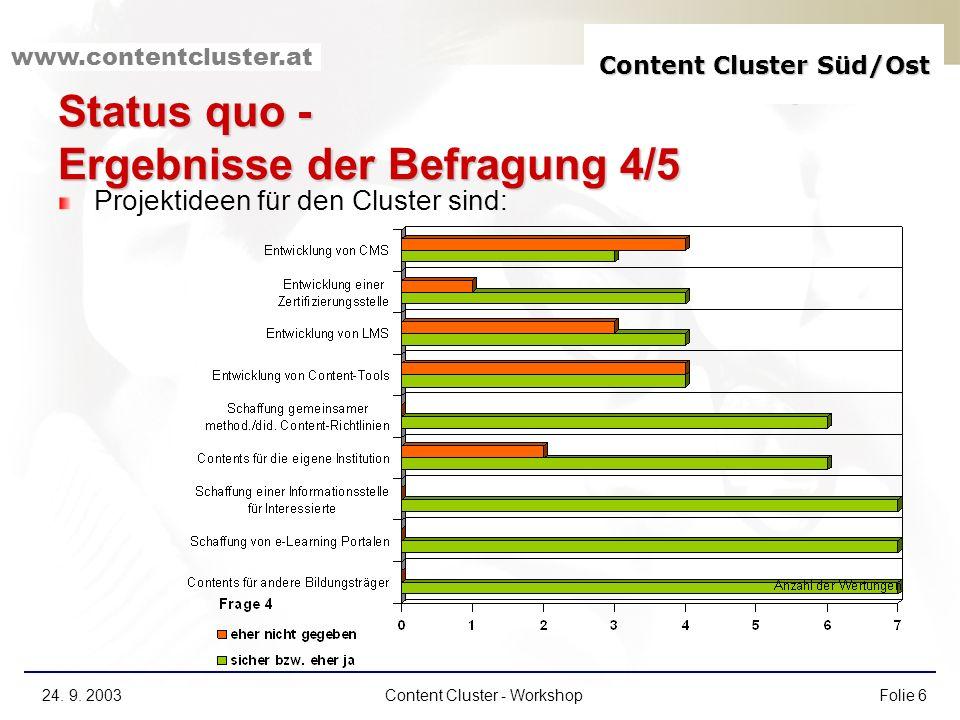 Content Cluster Süd/Ost www.contentcluster.at 24. 9. 2003Content Cluster - WorkshopFolie 6 Status quo - Ergebnisse der Befragung 4/5 Projektideen für