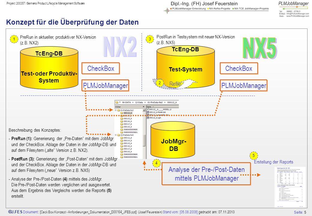 Seite: 5 J.FES Dokument : [ Ceck Box Konzept - Anforderungen_Dokumentation_D00164_JFES.ppt ] (Josef Feuerstein) Stand vom: [05.08.2008] gedruckt am: 0