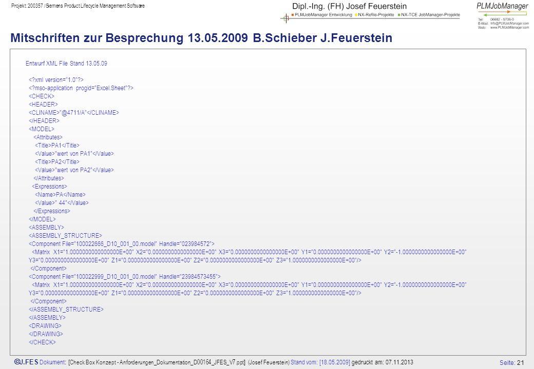 Seite: 21 J.FES Dokument : [ Check Box Konzept - Anforderungen_Dokumentation_D00164_JFES_V7.ppt ] (Josef Feuerstein) Stand vom: [18.05.2009] gedruckt