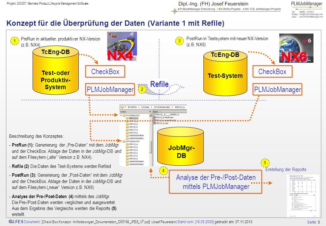 Seite: 5 J.FES Dokument : [ Check Box Konzept - Anforderungen_Dokumentation_D00164_JFES_V7.ppt ] (Josef Feuerstein) Stand vom: [18.05.2009] gedruckt a