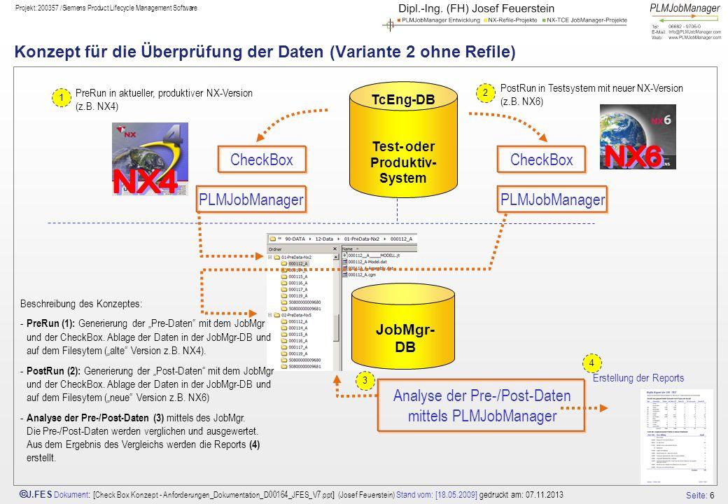 Seite: 6 J.FES Dokument : [ Check Box Konzept - Anforderungen_Dokumentation_D00164_JFES_V7.ppt ] (Josef Feuerstein) Stand vom: [18.05.2009] gedruckt a