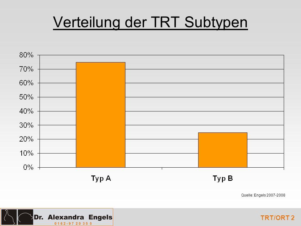 Verteilung der TRT Subtypen TRT/ORT 2 Quelle: Engels 2007-2008