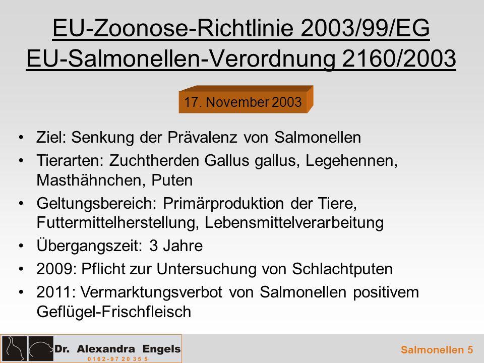 Salmonellen 5 EU-Salmonellen-Verordnung 2160/2003 Ziel: Senkung der Prävalenz von Salmonellen Tierarten: Zuchtherden Gallus gallus, Legehennen, Masthä
