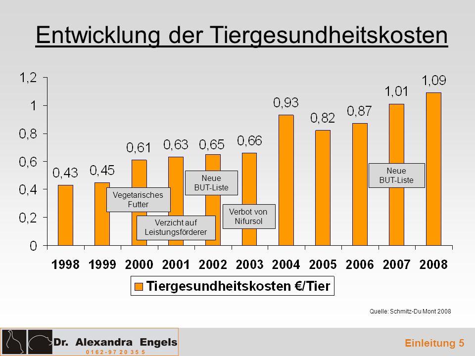 Entwicklung der Tiergesundheitskosten Einleitung 5 Quelle: Schmitz-Du Mont 2008 Vegetarisches Futter Verzicht auf Leistungsförderer Neue BUT-Liste Neu