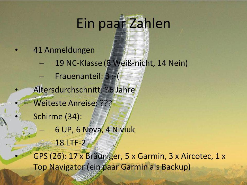 Steckbrief Drusi Name: Andreas Preininger (Drusi) Fliege seit: 2004 Liga NC-Klasse 2007, 2008 Erfolge: – 2007 NC-Klasse 2 Gesamtrang – 2008 XC-Challenge Offene Klasse 4; NC 1 – 2009 Österr.