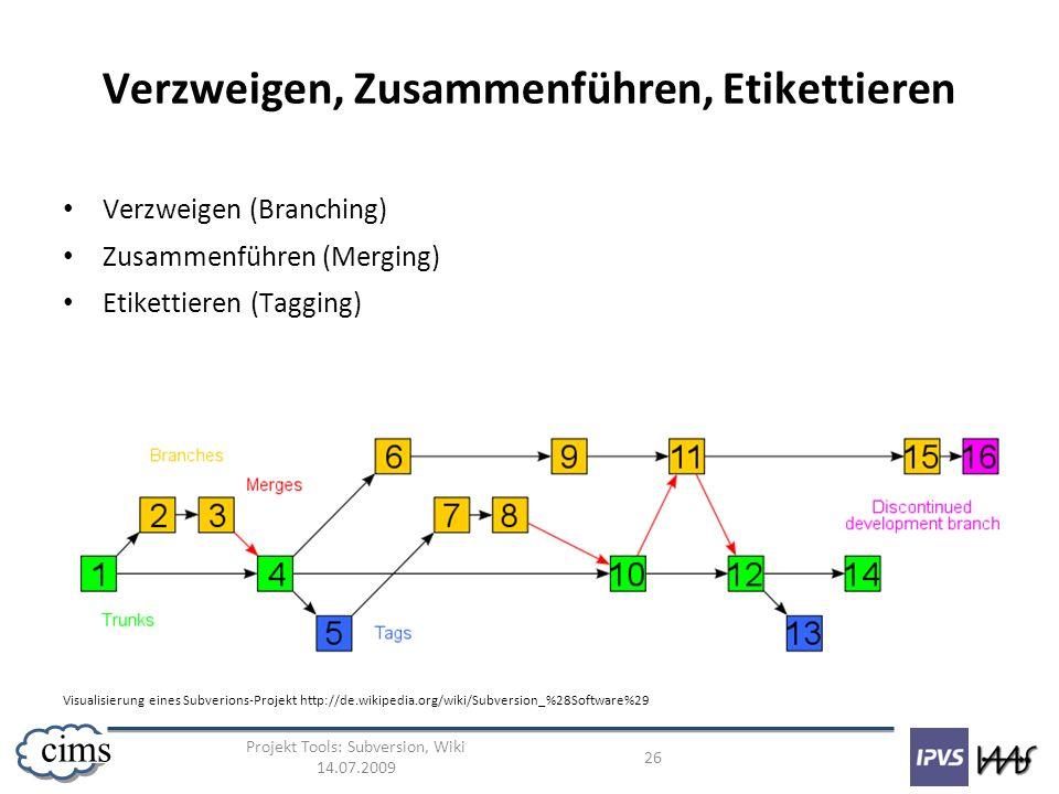 Projekt Tools: Subversion, Wiki 14.07.2009 26 cims Verzweigen, Zusammenführen, Etikettieren Verzweigen (Branching) Zusammenführen (Merging) Etikettier