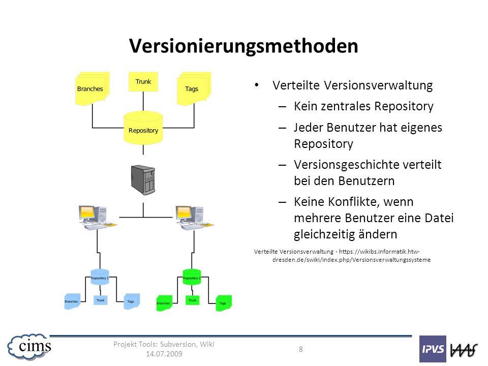 Projekt Tools: Subversion, Wiki 14.07.2009 8 cims Versionierungsmethoden Verteilte Versionsverwaltung – Kein zentrales Repository – Jeder Benutzer hat