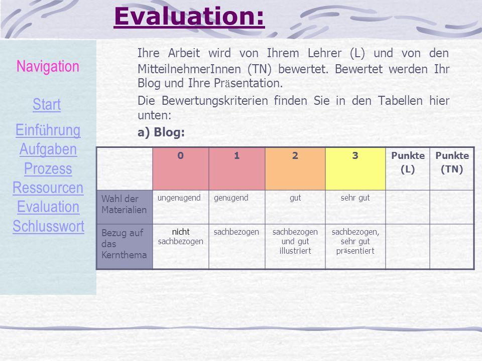 Evaluation: Ihre Arbeit wird von Ihrem Lehrer (L) und von den MitteilnehmerInnen (TN) bewertet. Bewertet werden Ihr Blog und Ihre Pr ä sentation. Die