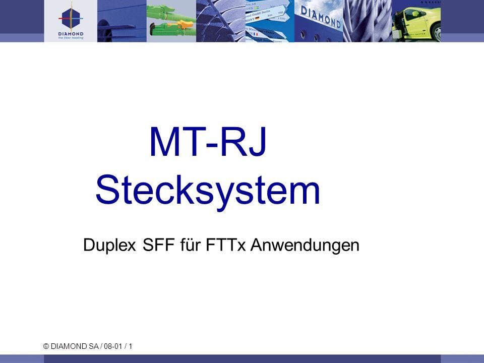 © DIAMOND SA / 08-01 / 1 MT-RJ Stecksystem Duplex SFF für FTTx Anwendungen