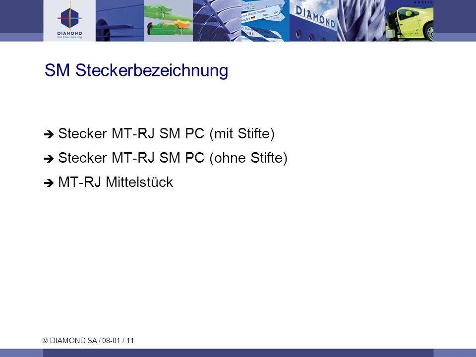 © DIAMOND SA / 08-01 / 11 SM Steckerbezeichnung Stecker MT-RJ SM PC (mit Stifte) Stecker MT-RJ SM PC (ohne Stifte) MT-RJ Mittelstück